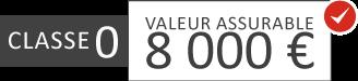 Classe 0: 8000 €